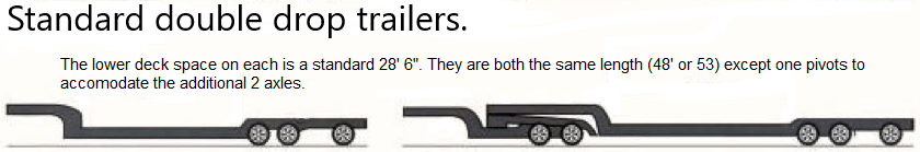 standard double drop trailers.